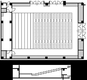 基本形式(Cパターン)
